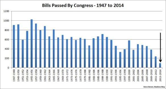 Congress1