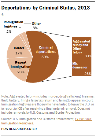 FT-2014-03-17-immigrants-crime-01